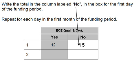 9-4 Calculating the Staff Hour Count | Education in New Zealand